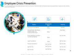 Determining Crisis Management BCP Employee Crisis Prevention Ppt PowerPoint Presentation Professional Brochure PDF