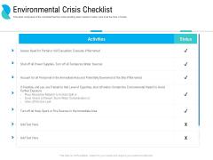 Determining Crisis Management BCP Environmental Crisis Checklist Ppt PowerPoint Presentation Example PDF