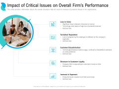 Determining Crisis Management BCP Impact Of Critical Issues On Overall Firms Performance Infographics PDF
