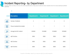 Determining Crisis Management BCP Incident Reporting By Department Ppt PowerPoint Presentation Portfolio Tips PDF