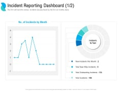Determining Crisis Management BCP Incident Reporting Dashboard Outstanding Structure PDF