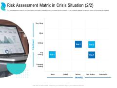 Determining Crisis Management BCP Risk Assessment Matrix In Crisis Situation Limited Ideas PDF