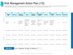 Determining Crisis Management BCP Risk Management Action Plan Action Ppt PowerPoint Presentation Gallery Example Introduction PDF
