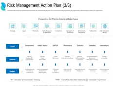 Determining Crisis Management BCP Risk Management Action Plan Actions Ppt PowerPoint Presentation File Mockup PDF