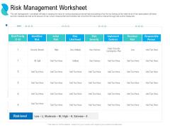 Determining Crisis Management BCP Risk Management Worksheet Ppt PowerPoint Presentation Ideas Graphics Example PDF