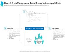 Determining Crisis Management Bcp Role Of Crisis Management Team During Technological Crisis Background PDF