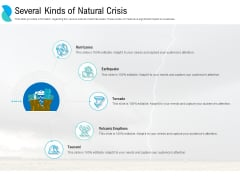 Determining Crisis Management BCP Several Kinds Of Natural Crisis Ppt PowerPoint Presentation Icon Shapes PDF