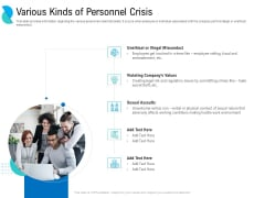 Determining Crisis Management BCP Various Kinds Of Personnel Crisis Guidelines PDF