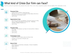 Determining Crisis Management BCP What Kind Of Crisis Our Firm Can Face Infographics PDF