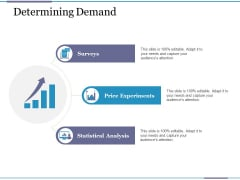 Determining Demand Ppt PowerPoint Presentation Layouts Professional
