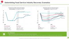 Determining Food Service Industry Recovery Scenarios Slides PDF