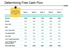 Determining Free Cash Flow Ppt PowerPoint Presentation Infographics Templates