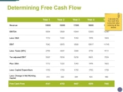 Determining Free Cash Flow Ppt PowerPoint Presentation Inspiration File Formats