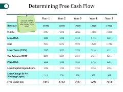 Determining Free Cash Flow Ppt PowerPoint Presentation Slides Samples