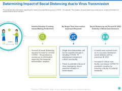Determining Impact Of Social Distancing Due To Virus Transmission Ppt Layouts Graphics Download PDF