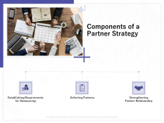 Determining Internalization Externalization Vendors Components Of A Partner Strategy Template PDF