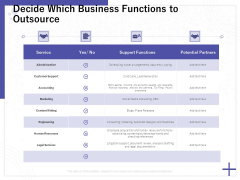 Determining Internalization Externalization Vendors Decide Which Business Functions To Outsource Summary PDF