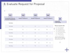 Determining Internalization Externalization Vendors Evaluate Request For Proposal Ideas PDF