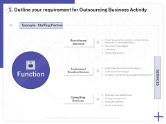 Determining Internalization Externalization Vendors Outline Your Requirement For Outsourcing Business Activity Pictures PDF
