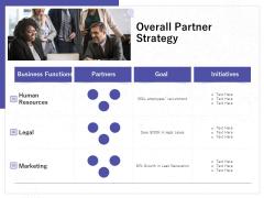 Determining Internalization Externalization Vendors Overall Partner Strategy Ppt Portfolio Elements PDF