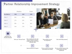Determining Internalization Externalization Vendors Partner Relationship Improvement Strategy Summary PDF