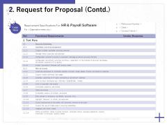 Determining Internalization Externalization Vendors Request For Proposal Contd Infographics PDF