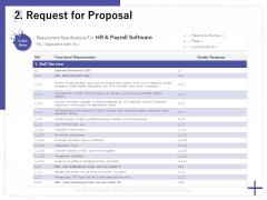 Determining Internalization Externalization Vendors Request For Proposal Slides PDF