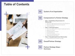 Determining Internalization Externalization Vendors Table Of Contents Ppt Professional Model PDF