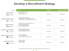 Develop A Recruitment Strategy Ppt PowerPoint Presentation Outline Slideshow PDF