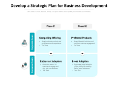Develop A Strategic Plan For Business Development Ppt PowerPoint Presentation Styles Graphics Template