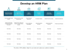 Develop An HRM Plan Ppt Powerpoint Presentation Layouts Display