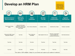 Develop An Hrm Plan Ppt PowerPoint Presentation Infographic Template Background Designs