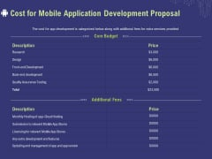 Develop Cellphone Apps Cost For Mobile Application Development Proposal Ppt PowerPoint Presentation Pictures Graphics Example PDF