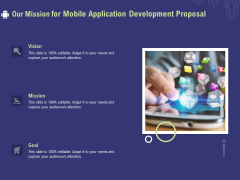 Develop Cellphone Apps Our Mission For Mobile Application Development Proposal Introduction PDF