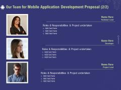 Develop Cellphone Apps Our Team For Mobile Application Development Proposal Project Portrait PDF