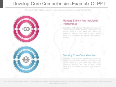 Develop Core Competencies Example Of Ppt