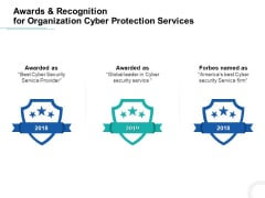Develop Corporate Cyber Security Risk Mitigation Plan Awards And Recognition Organization Protection Services Clipart PDF