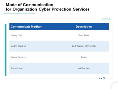 Develop Corporate Cyber Security Risk Mitigation Plan Mode Communication Organization Protection Services Introduction PDF