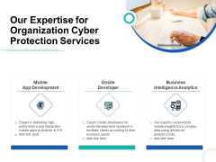 Develop Corporate Cyber Security Risk Mitigation Plan Our Expertise For Organization Cyber Protection Services Background PDF