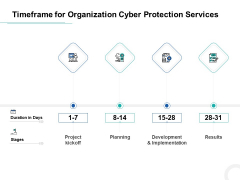 Develop Corporate Cyber Security Risk Mitigation Plan Timeframe For Organization Cyber Protection Services Structure PDF
