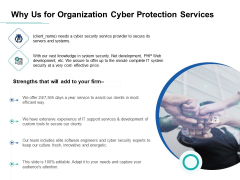 Develop Corporate Cyber Security Risk Mitigation Plan Why Us For Organization Cyber Protection Services Sample PDF