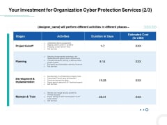 Develop Corporate Cyber Security Risk Mitigation Plan Your Investment For Organization Cyber Protection Service Mockup PDF