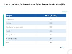 Develop Corporate Cyber Security Risk Mitigation Plan Your Investment For Organization Cyber Protection Services Planning Rules PDF