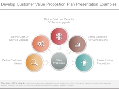 Develop Customer Value Proposition Plan Presentation Examples