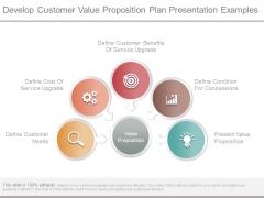 Develop Customer Value Proposition Plan Presentation Examples