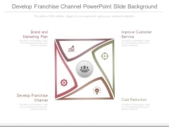 Develop Franchise Channel Powerpoint Slide Background