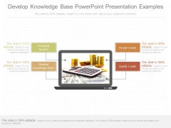 Develop Knowledge Base Powerpoint Presentation Examples
