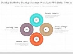 Develop Marketing Develop Strategic Workflows Ppt Slides Themes