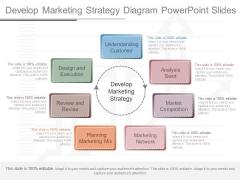 Develop Marketing Strategy Diagram Powerpoint Slides