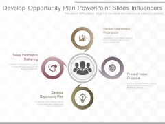 Develop Opportunity Plan Powerpoint Slides Influencers